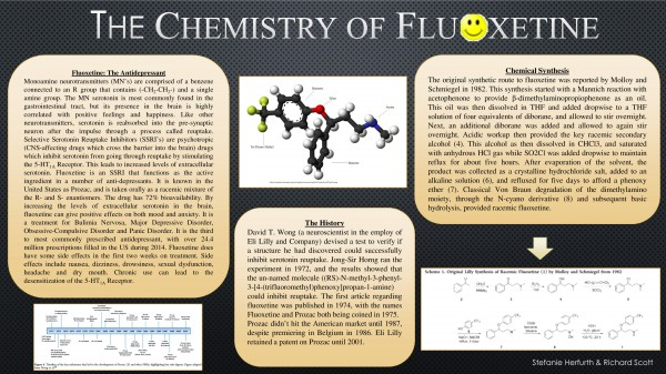 Microsoft PowerPoint - Fluoxetine Poster.pptx