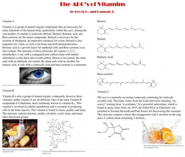 Microsoft Word - Vitamins.docx